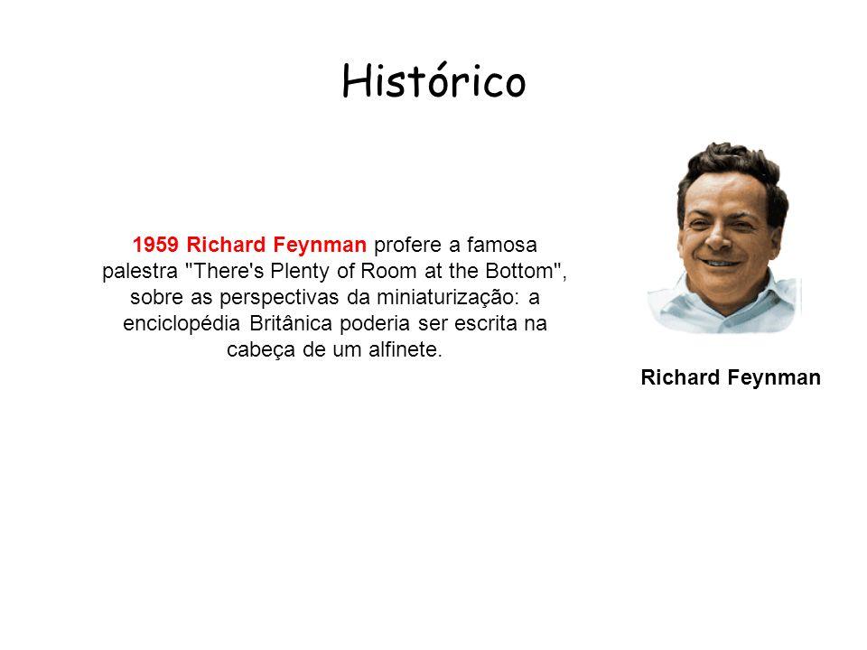Histórico Richard Feynman 1959 Richard Feynman profere a famosa palestra