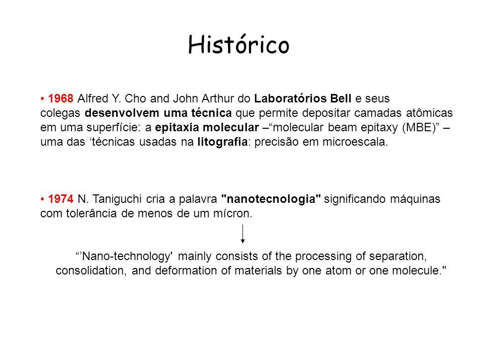 Histórico 1968 Alfred Y. Cho and John Arthur do Laboratórios Bell e seus colegas desenvolvem uma técnica que permite depositar camadas atômicas em uma