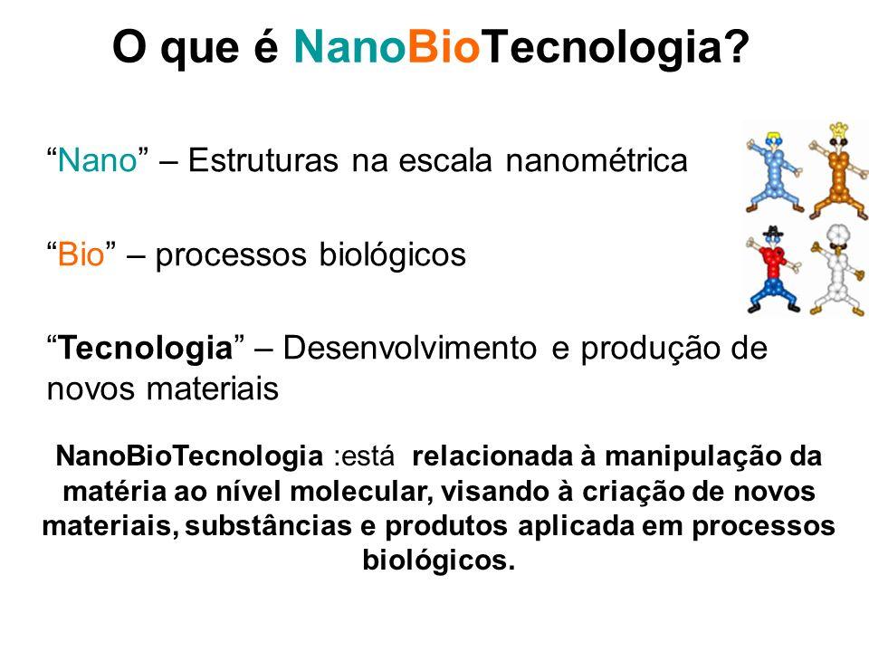 O que é NanoBioTecnologia? Nano – Estruturas na escala nanométrica Bio – processos biológicos Tecnologia – Desenvolvimento e produção de novos materia