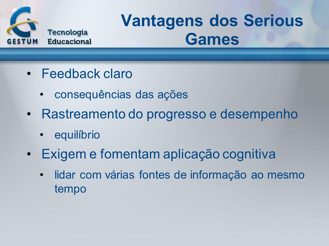 Vantagens dos Serious Games Feedback claro consequências das ações Rastreamento do progresso e desempenho equilíbrio Exigem e fomentam aplicação cogni