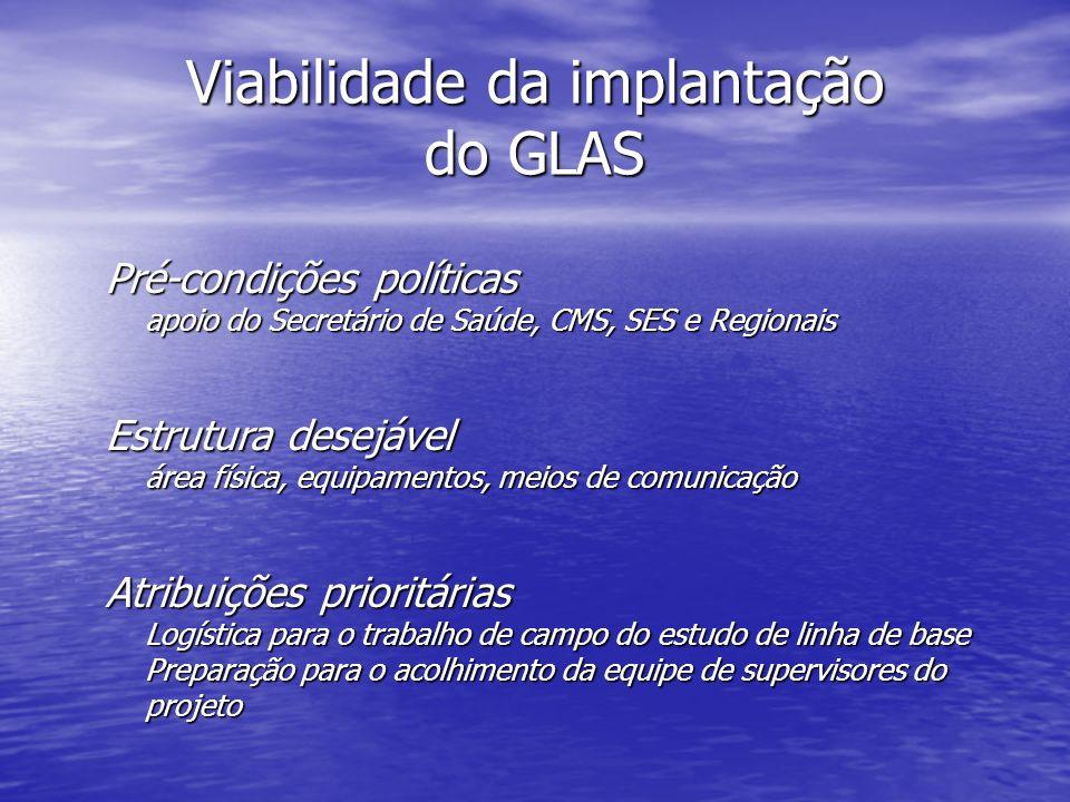 Viabilidade da implantação do GLAS Pré-condições políticas apoio do Secretário de Saúde, CMS, SES e Regionais Estrutura desejável área física, equipam