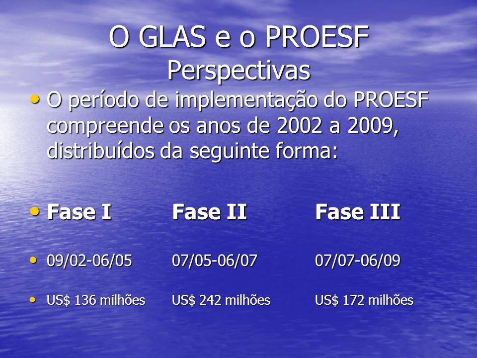 O GLAS e o PROESF Perspectivas O período de implementação do PROESF compreende os anos de 2002 a 2009, distribuídos da seguinte forma: O período de im