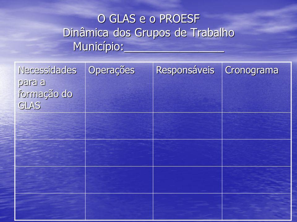 O GLAS e o PROESF Dinâmica dos Grupos de Trabalho Município:________________ Necessidades para a formação do GLAS OperaçõesResponsáveisCronograma