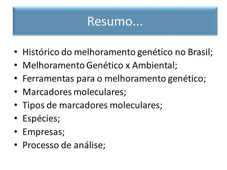 Histórico do melhoramento genético no Brasil; Melhoramento Genético x Ambiental; Ferramentas para o melhoramento genético; Marcadores moleculares; Tip