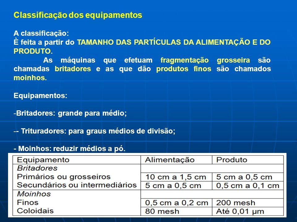 Classificação dos equipamentos A classificação: È feita a partir do TAMANHO DAS PARTÍCULAS DA ALIMENTAÇÃO E DO PRODUTO. As máquinas que efetuam fragme