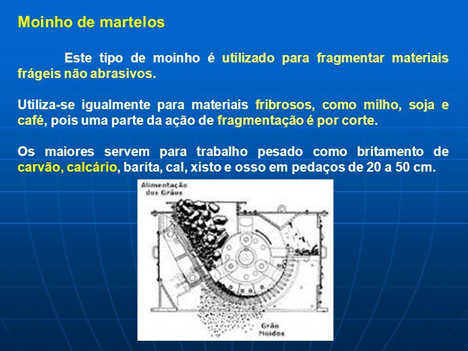 Moinho de martelos Este tipo de moinho é utilizado para fragmentar materiais frágeis não abrasivos. Utiliza-se igualmente para materiais fribrosos, co