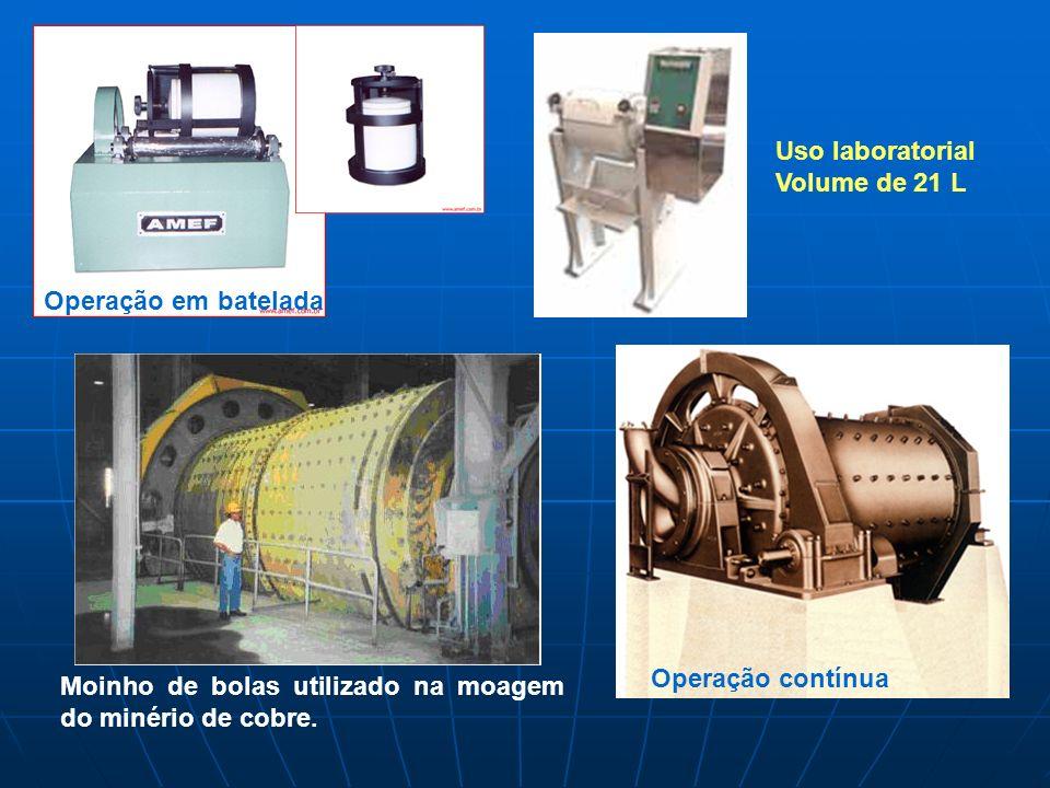 Moinho de bolas utilizado na moagem do minério de cobre. Uso laboratorial Volume de 21 L Operação contínua Operação em batelada