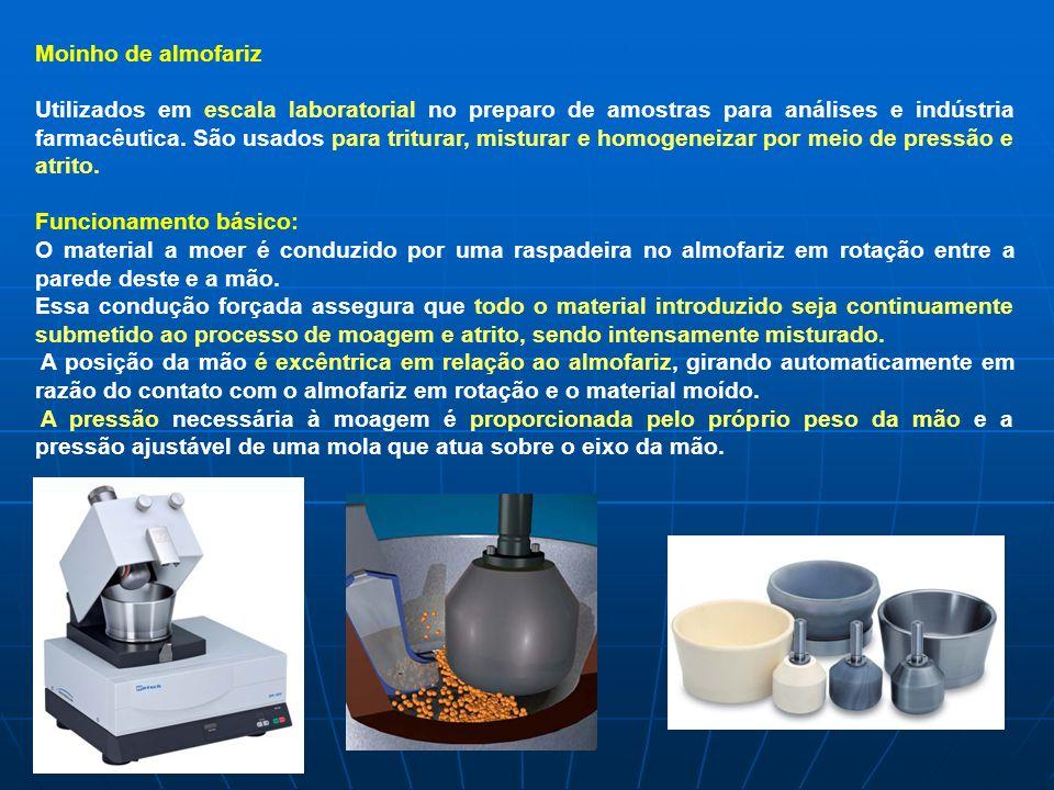 Moinho de almofariz Utilizados em escala laboratorial no preparo de amostras para análises e indústria farmacêutica. São usados para triturar, mistura