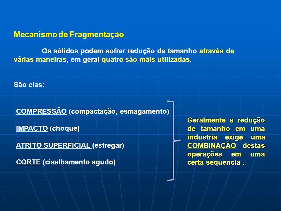 Mecanismo de Fragmentação Os sólidos podem sofrer redução de tamanho através de várias maneiras, em geral quatro são mais utilizadas. São elas: COMPRE