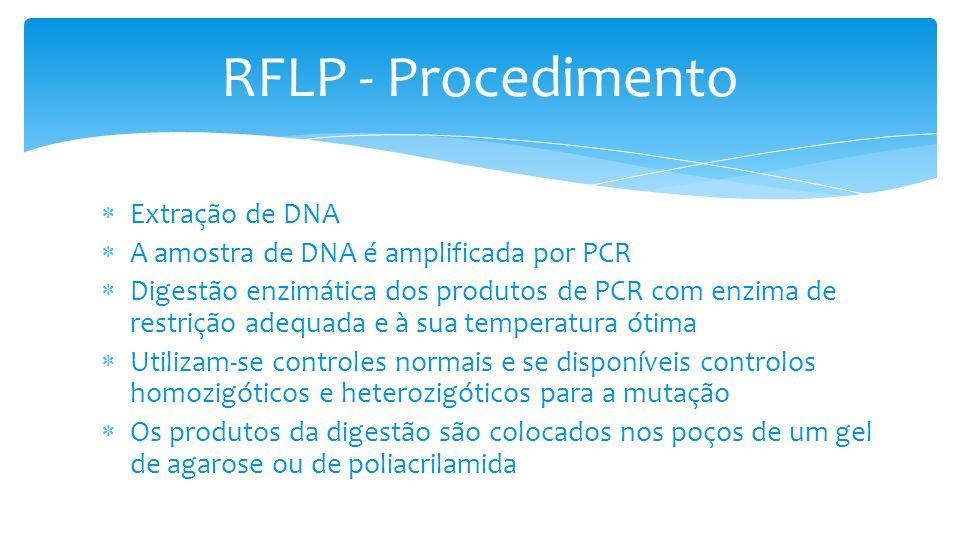 Extração de DNA A amostra de DNA é amplificada por PCR Digestão enzimática dos produtos de PCR com enzima de restrição adequada e à sua temperatura ótima Utilizam-se controles normais e se disponíveis controlos homozigóticos e heterozigóticos para a mutação Os produtos da digestão são colocados nos poços de um gel de agarose ou de poliacrilamida RFLP - Procedimento