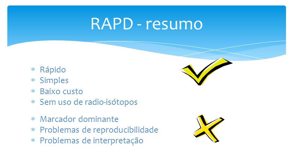 RAPD - resumo Rápido Simples Baixo custo Sem uso de radio-isótopos Marcador dominante Problemas de reproducibilidade Problemas de interpretação