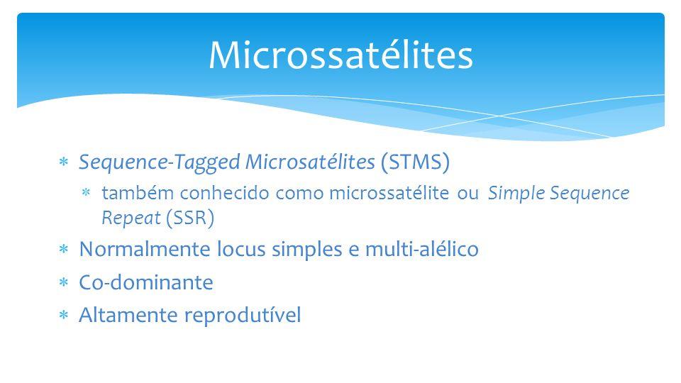 Microssatélites Sequence-Tagged Microsatélites (STMS) também conhecido como microssatélite ou Simple Sequence Repeat (SSR) Normalmente locus simples e multi-alélico Co-dominante Altamente reprodutível