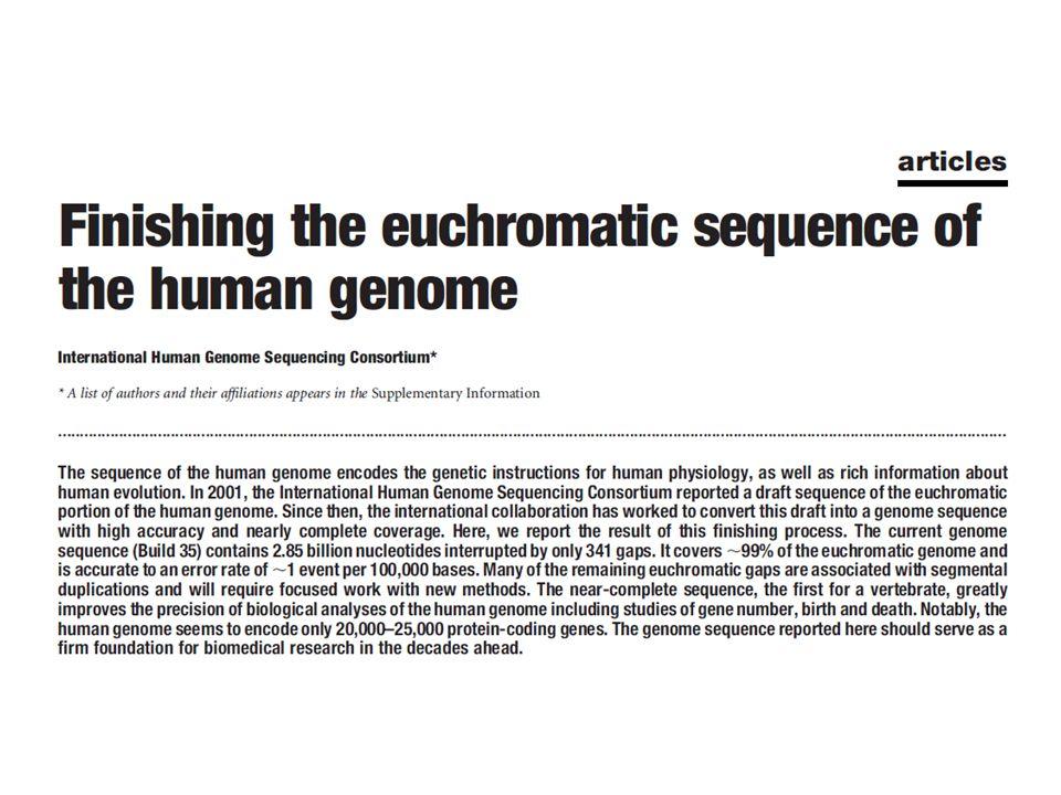 Total de pares de bases de 3 bilhões para 2,851,330,913 Número de genes entre 20.000 a 25.000 3.7 milhões de SNPs mapeados A versão atual do catálogo de genes consta com 19.438 genes conhecidos e 2.188 genes preditos