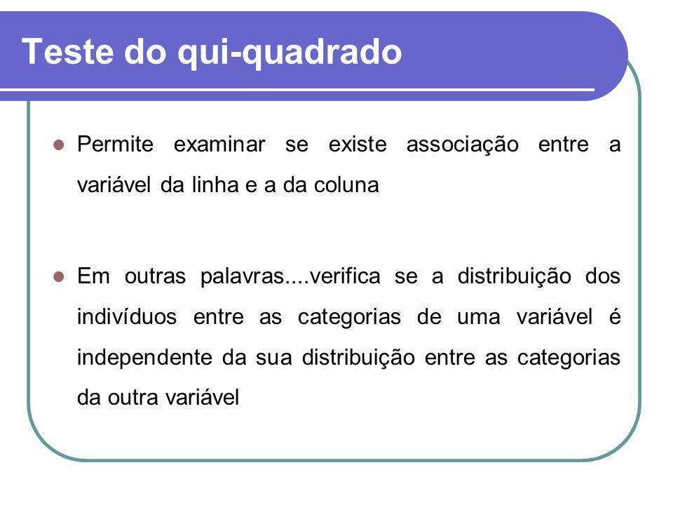 Teste do qui-quadrado Permite examinar se existe associação entre a variável da linha e a da coluna Em outras palavras....verifica se a distribuição d