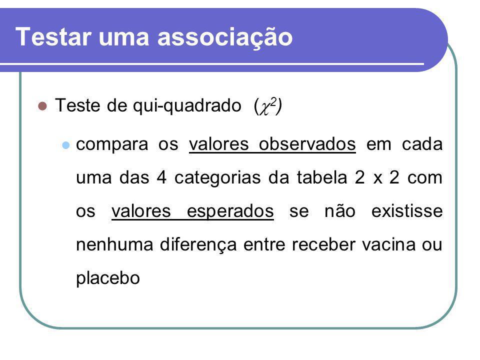 Testar uma associação Teste de qui-quadrado ( 2 ) compara os valores observados em cada uma das 4 categorias da tabela 2 x 2 com os valores esperados