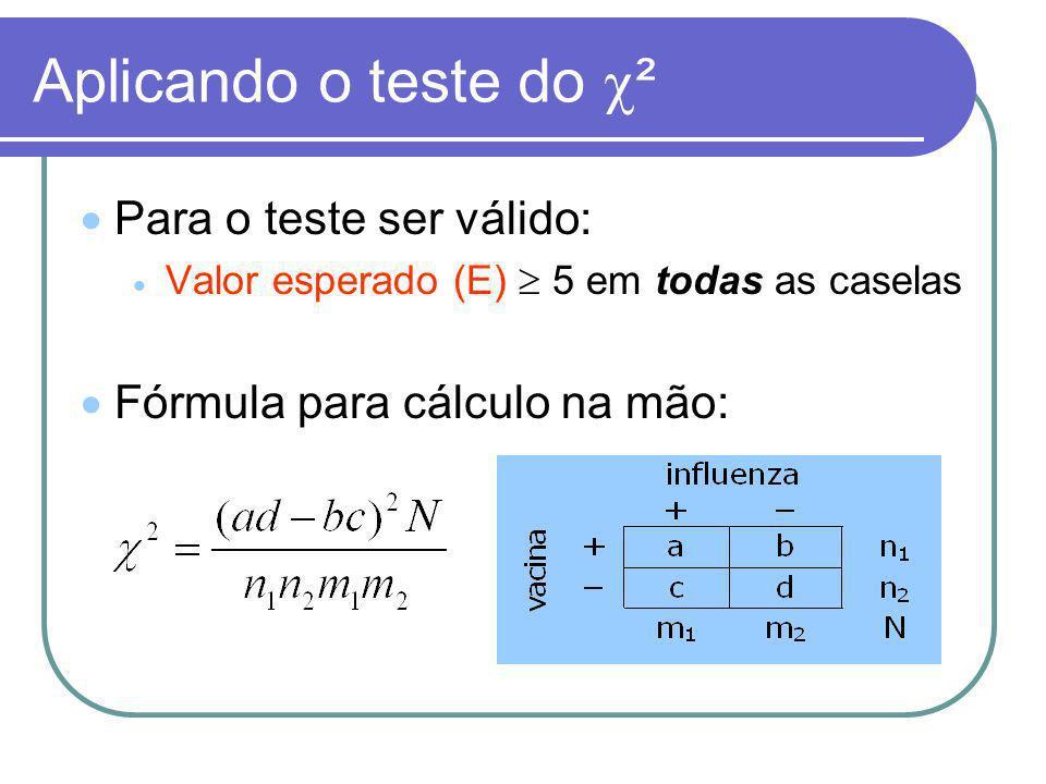 Aplicando o teste do ² Para o teste ser válido: Valor esperado (E) 5 em todas as caselas Fórmula para cálculo na mão:
