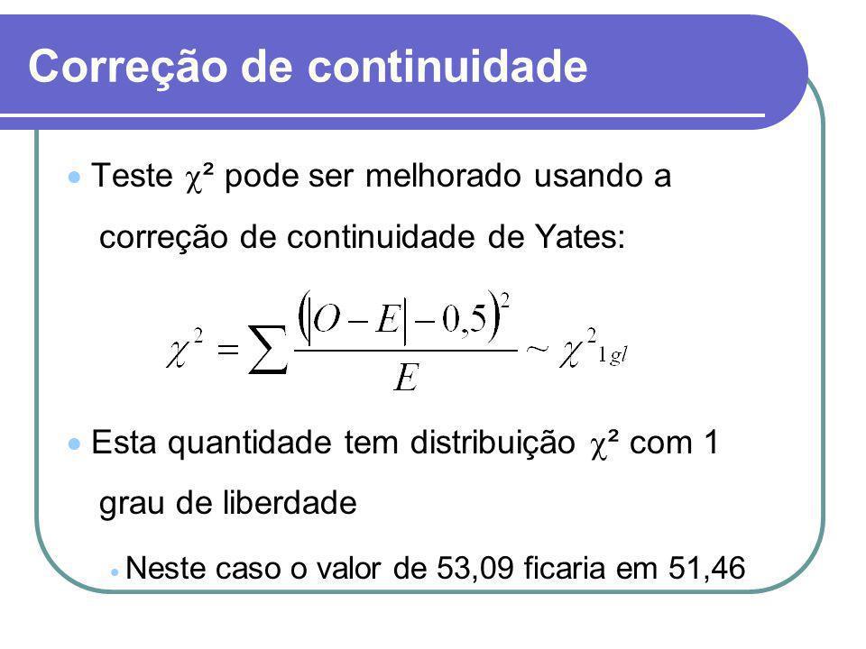 Correção de continuidade Teste ² pode ser melhorado usando a correção de continuidade de Yates: Esta quantidade tem distribuição ² com 1 grau de liber