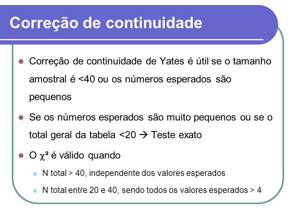 Correção de continuidade Correção de continuidade de Yates é útil se o tamanho amostral é <40 ou os números esperados são pequenos Se os números esper