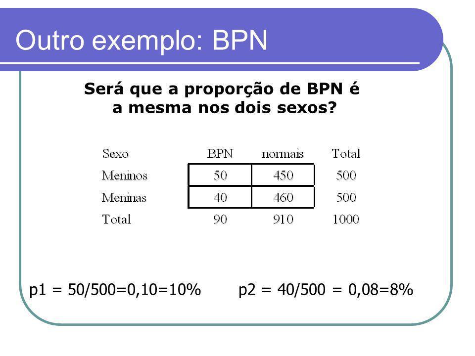 p1 = 50/500=0,10=10% p2 = 40/500 = 0,08=8% Será que a proporção de BPN é a mesma nos dois sexos? Outro exemplo: BPN
