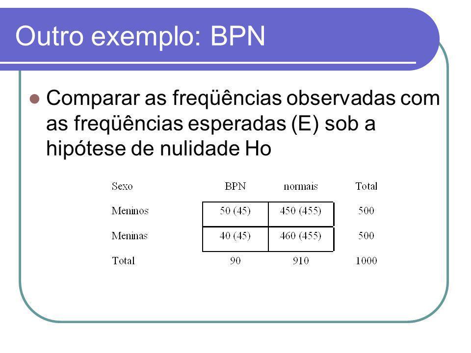 Comparar as freqüências observadas com as freqüências esperadas (E) sob a hipótese de nulidade Ho