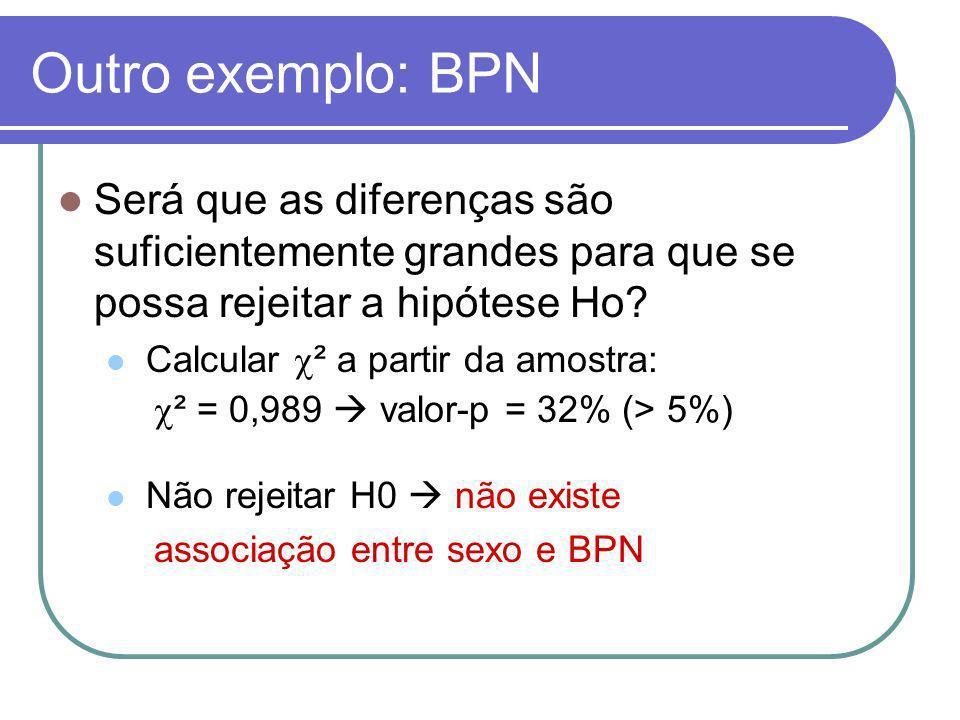 Outro exemplo: BPN Será que as diferenças são suficientemente grandes para que se possa rejeitar a hipótese Ho? Calcular ² a partir da amostra: ² = 0,
