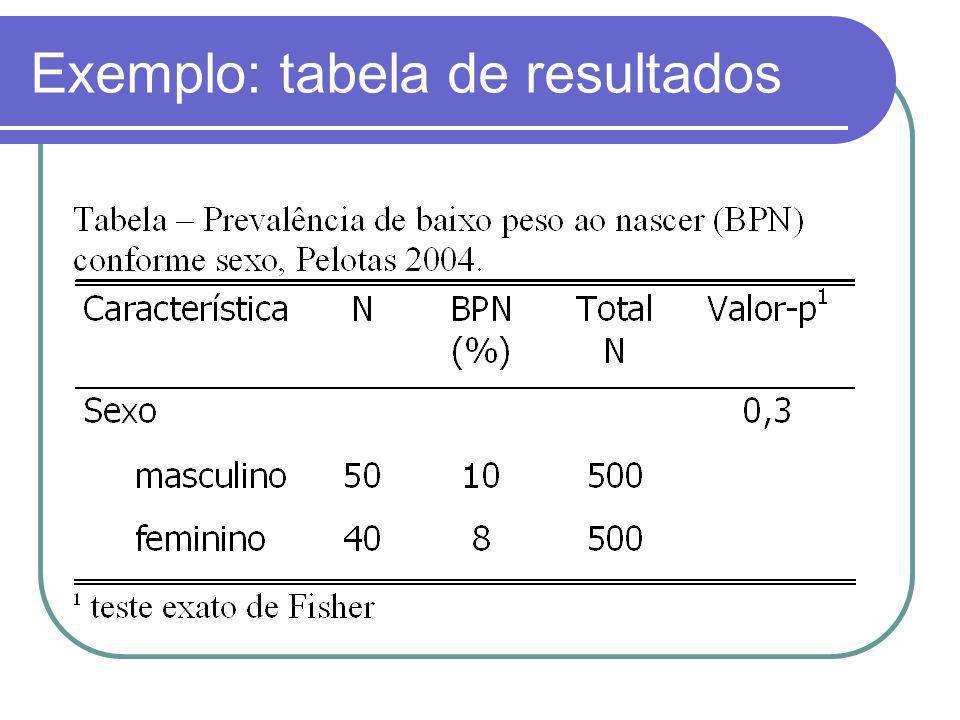 Exemplo: tabela de resultados