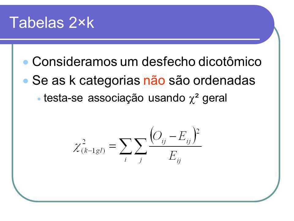 Tabelas 2×k Consideramos um desfecho dicotômico Se as k categorias não são ordenadas testa-se associação usando ² geral