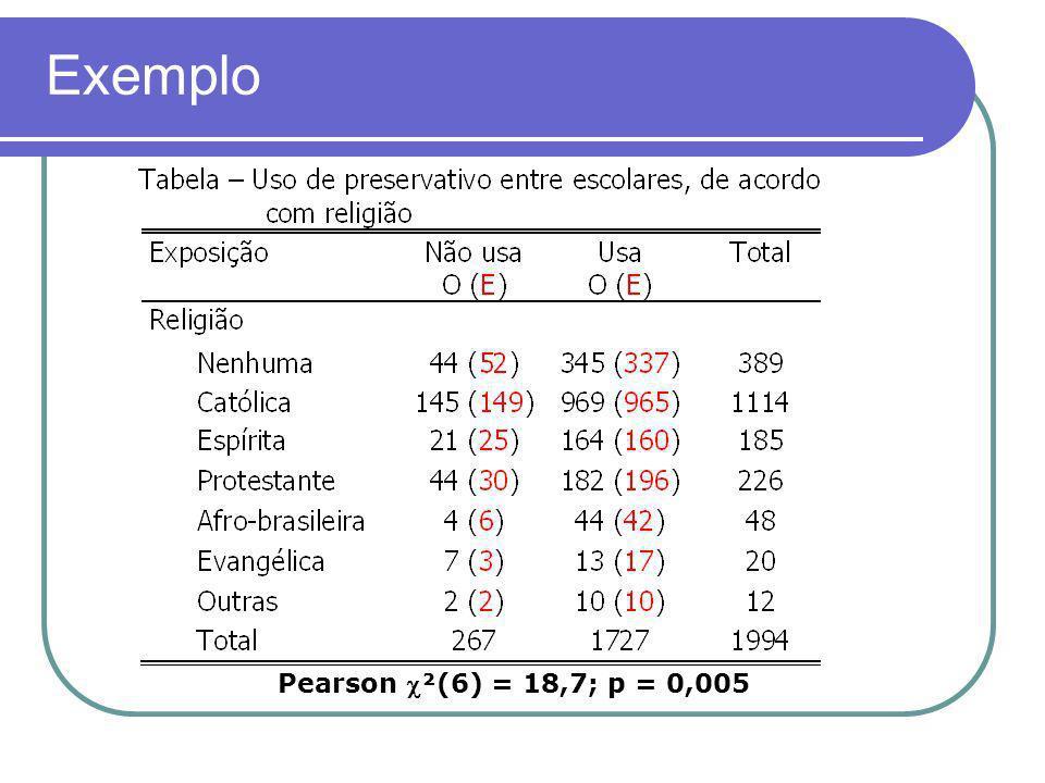 Exemplo Pearson ²(6) = 18,7; p = 0,005