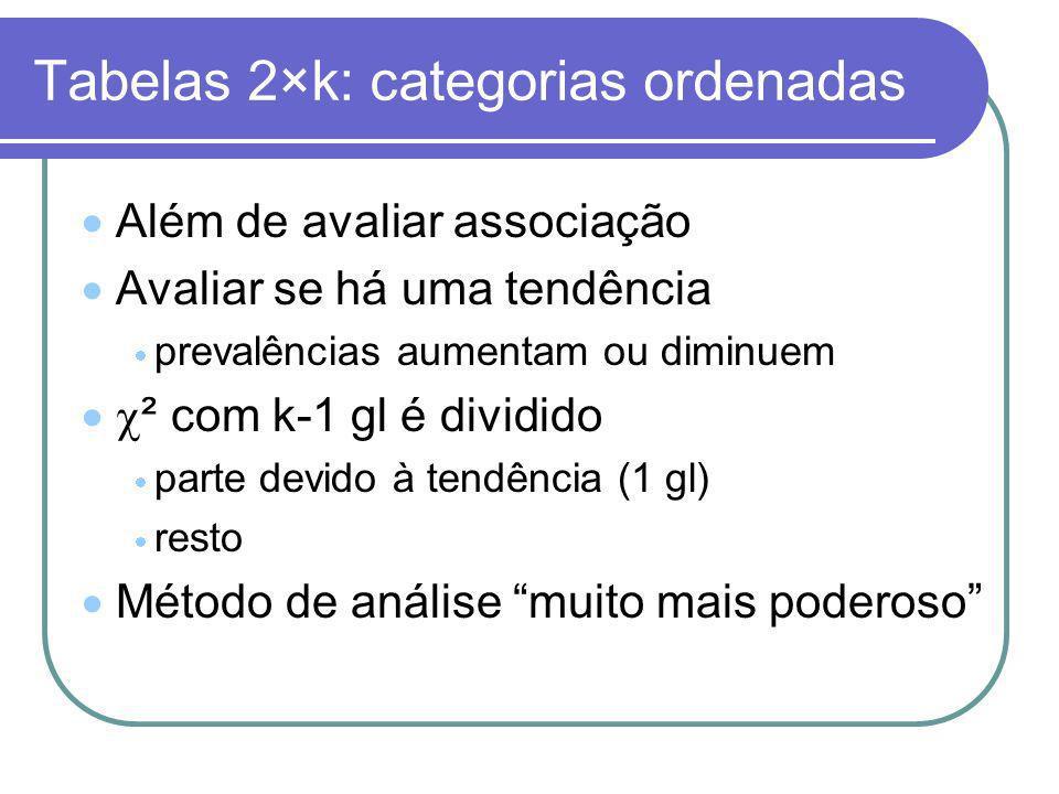 Tabelas 2×k: categorias ordenadas Além de avaliar associação Avaliar se há uma tendência prevalências aumentam ou diminuem ² com k-1 gl é dividido par