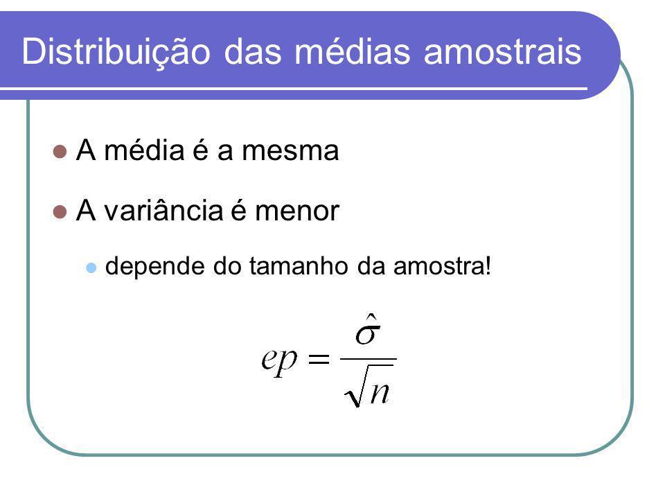 Distribuição das médias amostrais A média é a mesma A variância é menor depende do tamanho da amostra!