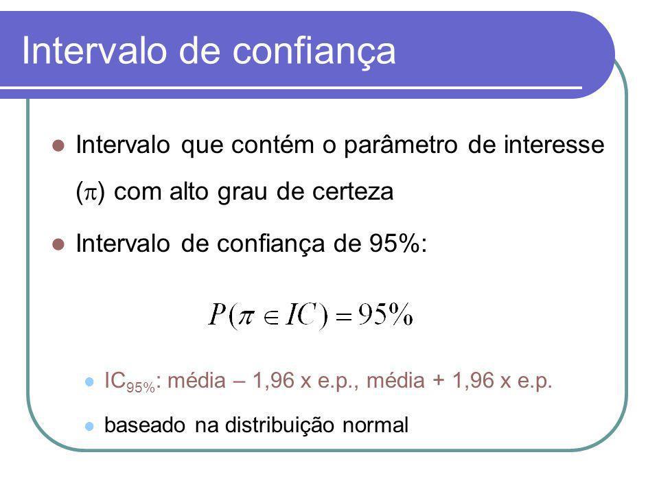 Intervalo de confiança Intervalo que contém o parâmetro de interesse ( ) com alto grau de certeza Intervalo de confiança de 95%: IC 95% : média – 1,96