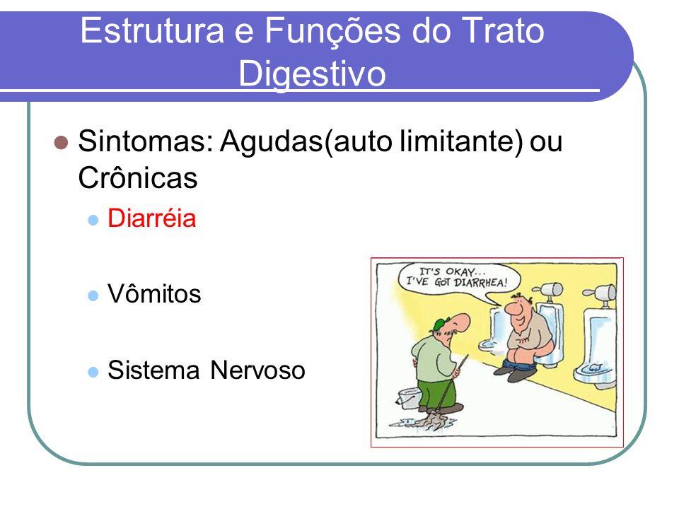 Estrutura e Funções do Trato Digestivo Sintomas: Agudas(auto limitante) ou Crônicas Diarréia Vômitos Sistema Nervoso