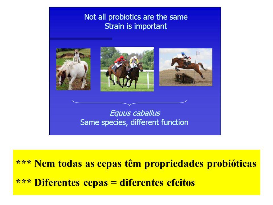 Saccharomyces boulardii Gênero Saccharomyces Leveduras de origem não humana (frutas) Não fazem parte da microbiota humana normal Aeróbias Temperatura