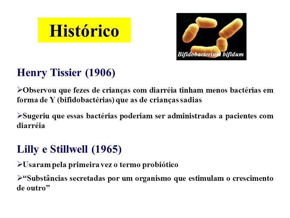 Henry Tissier (1906) Observou que fezes de crianças com diarréia tinham menos bactérias em forma de Y (bifidobactérias) que as de crianças sadias Sugeriu que essas bactérias poderiam ser administradas a pacientes com diarréia Lilly e Stillwell (1965) Usaram pela primeira vez o termo probiótico Substâncias secretadas por um organismo que estimulam o crescimento de outro Histórico Bifidobacterium bifidum