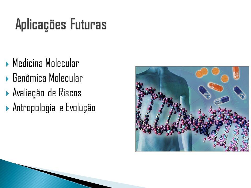 Medicina Molecular Genômica Molecular Avaliação de Riscos Antropologia e Evolução