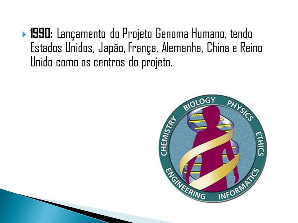 1990: Lançamento do Projeto Genoma Humano, tendo Estados Unidos, Japão, França, Alemanha, China e Reino Unido como os centros do projeto.