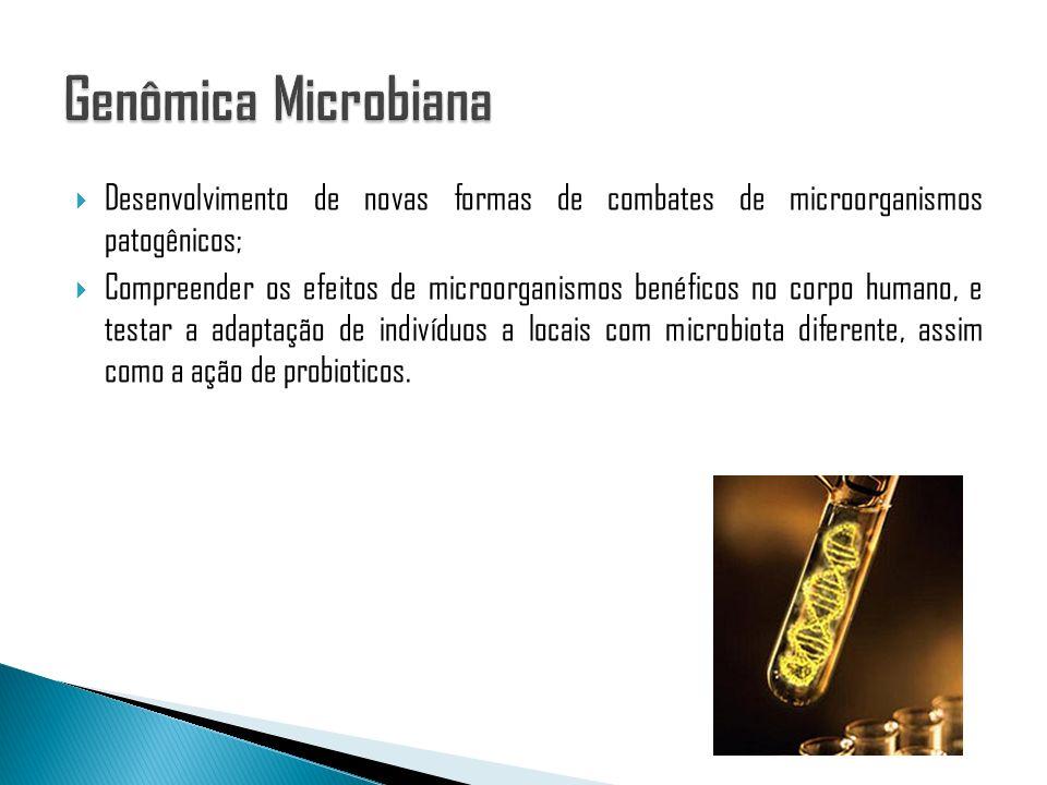 Desenvolvimento de novas formas de combates de microorganismos patogênicos; Compreender os efeitos de microorganismos benéficos no corpo humano, e tes