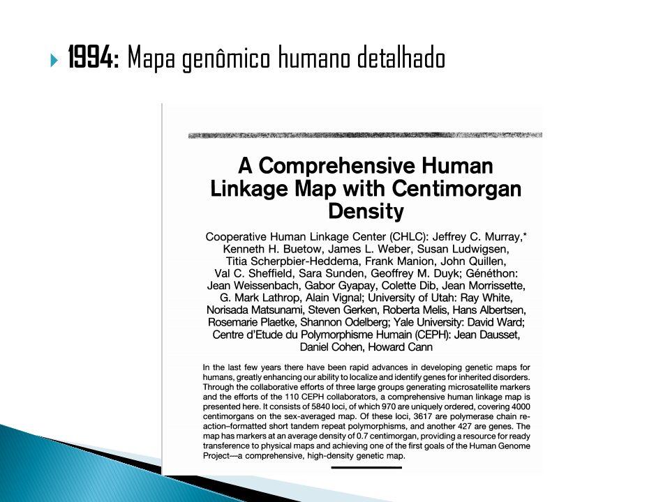 1996: Reunião de cientistas do mundo todo para discutir métodos de seqüenciamento e discutir os rumos da liberação dos dados; Começa o seqüenciamento de fato do genoma humano.
