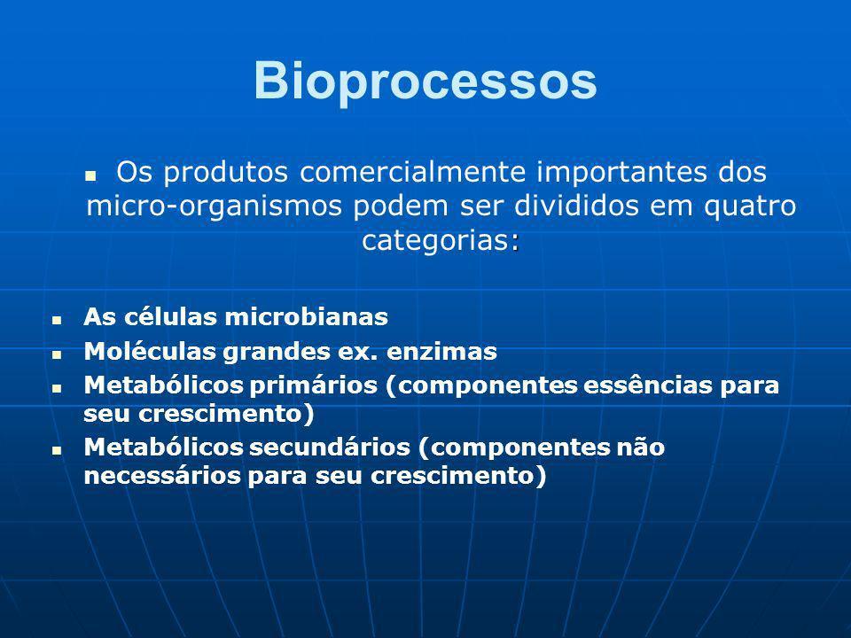 Bioprocessos : Os produtos comercialmente importantes dos micro-organismos podem ser divididos em quatro categorias: As células microbianas Moléculas grandes ex.