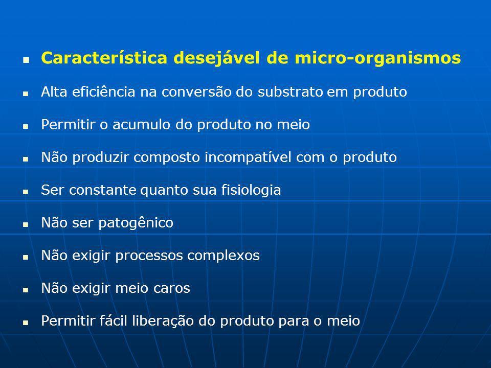 Característica desejável de micro-organismos Alta eficiência na conversão do substrato em produto Permitir o acumulo do produto no meio Não produzir c