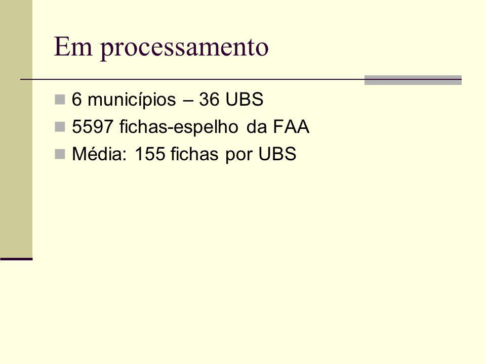 Em processamento 6 municípios – 36 UBS 5597 fichas-espelho da FAA Média: 155 fichas por UBS