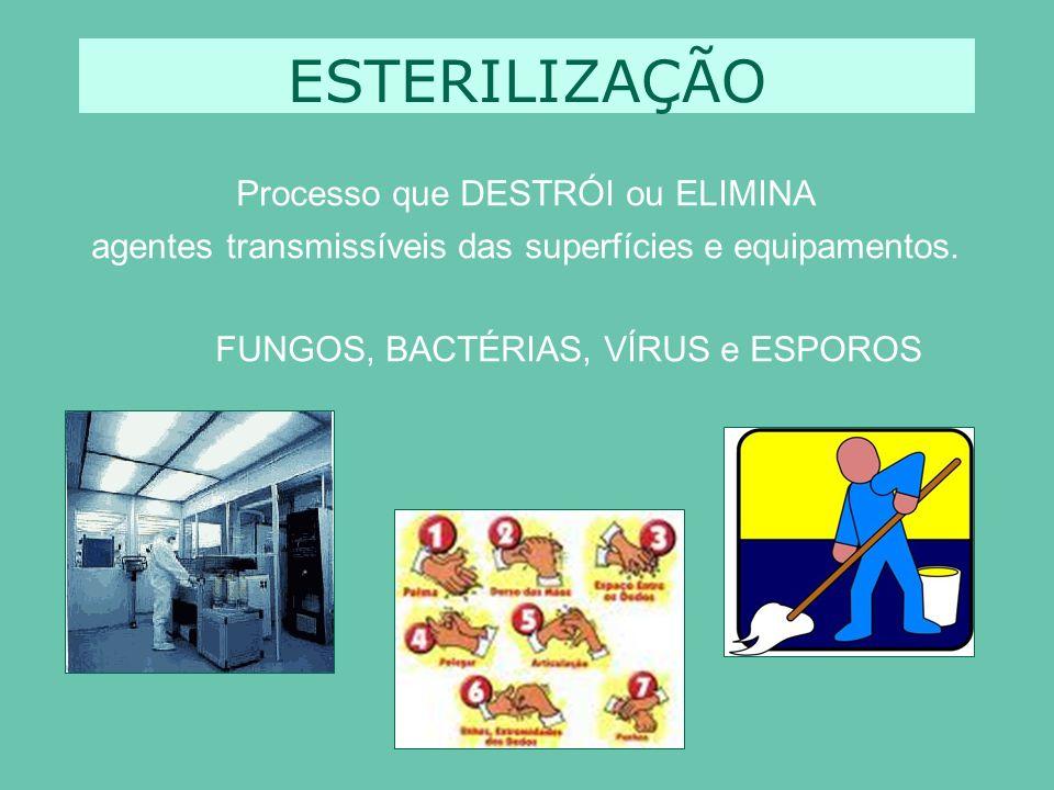 ESTERILIZAÇÃO Processo que DESTRÓI ou ELIMINA agentes transmissíveis das superfícies e equipamentos.