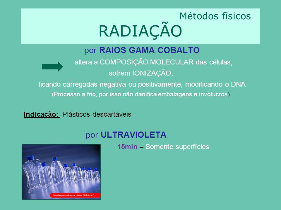 Métodos físicos RADIAÇÃO por RAIOS GAMA COBALTO altera a COMPOSIÇÃO MOLECULAR das células, sofrem IONIZAÇÃO, ficando carregadas negativa ou positivamente, modificando o DNA (Processo a frio, por isso não danifica embalagens e invólucros) Indicação: Plásticos descartáveis por ULTRAVIOLETA 15min – Somente superfícies