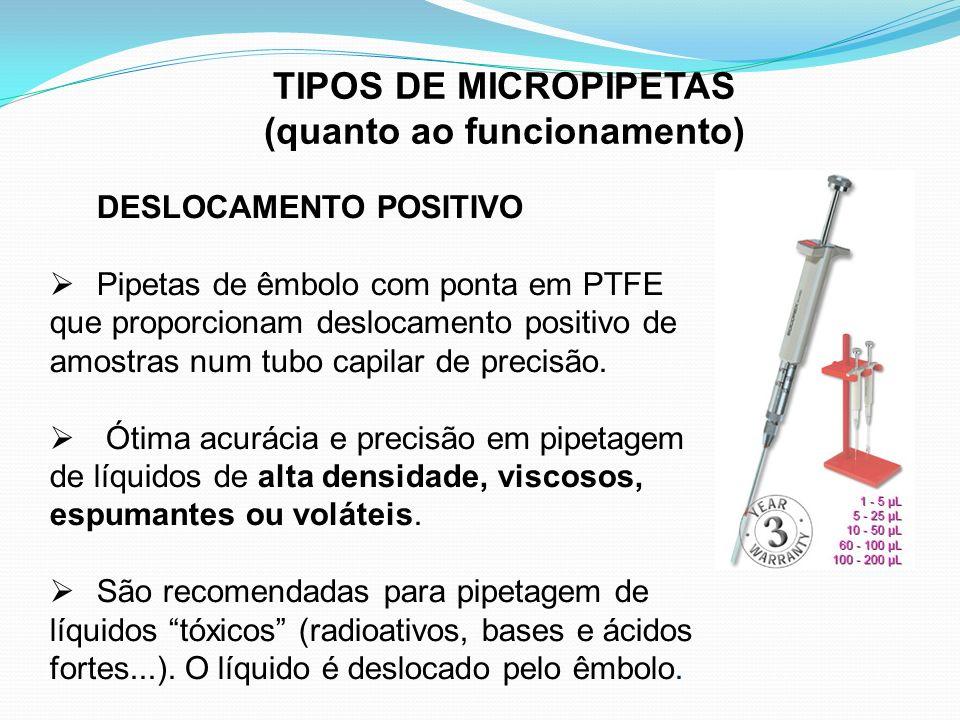 TIPOS DE MICROPIPETAS (quanto ao funcionamento) DESLOCAMENTO POSITIVO Pipetas de êmbolo com ponta em PTFE que proporcionam deslocamento positivo de am