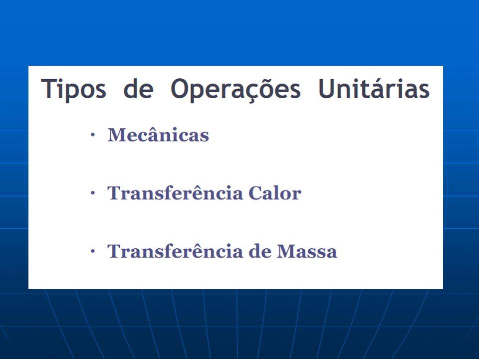 Matéria primauvamandioca e arroz FermentoSaccharomycesKojikin mais levedura Cada etapa dentro do processo tem princípios fundamentais independentes da substância que está sendo operada e pode ser considerada uma operação unitária.