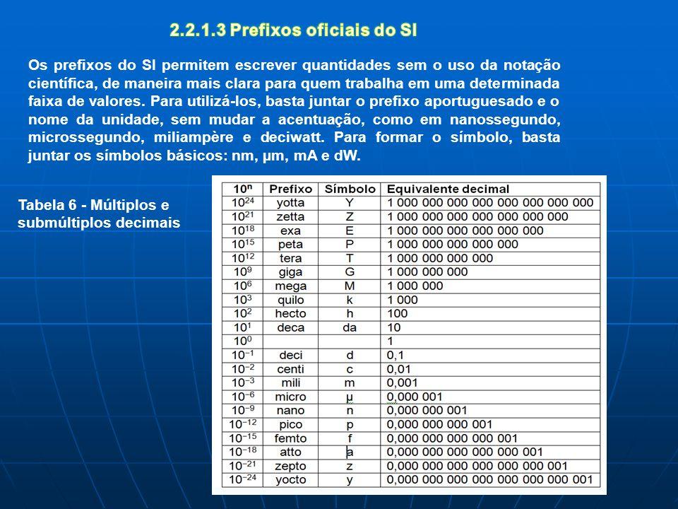 Tabela 6 - Múltiplos e submúltiplos decimais