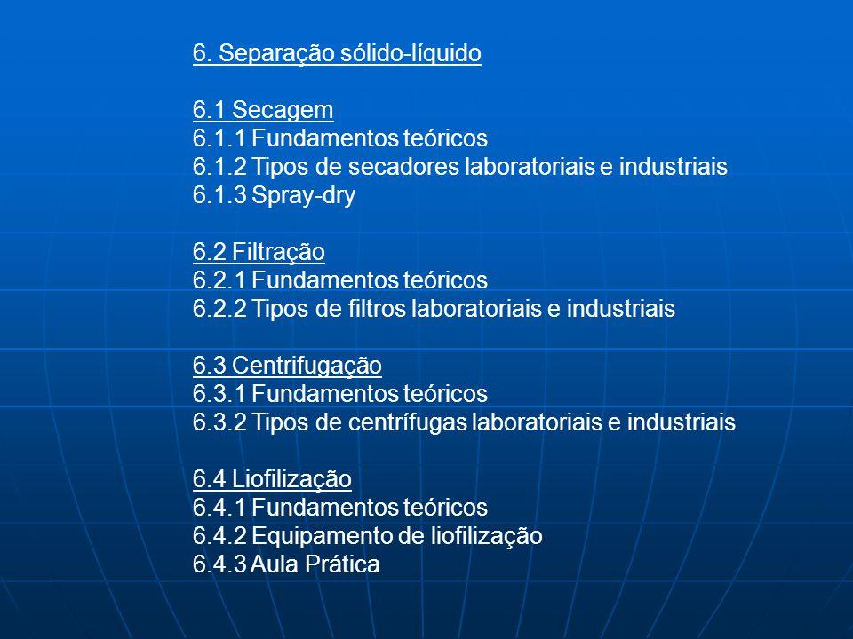 6. Separação sólido-líquido 6.1 Secagem 6.1.1 Fundamentos teóricos 6.1.2 Tipos de secadores laboratoriais e industriais 6.1.3 Spray-dry 6.2 Filtração