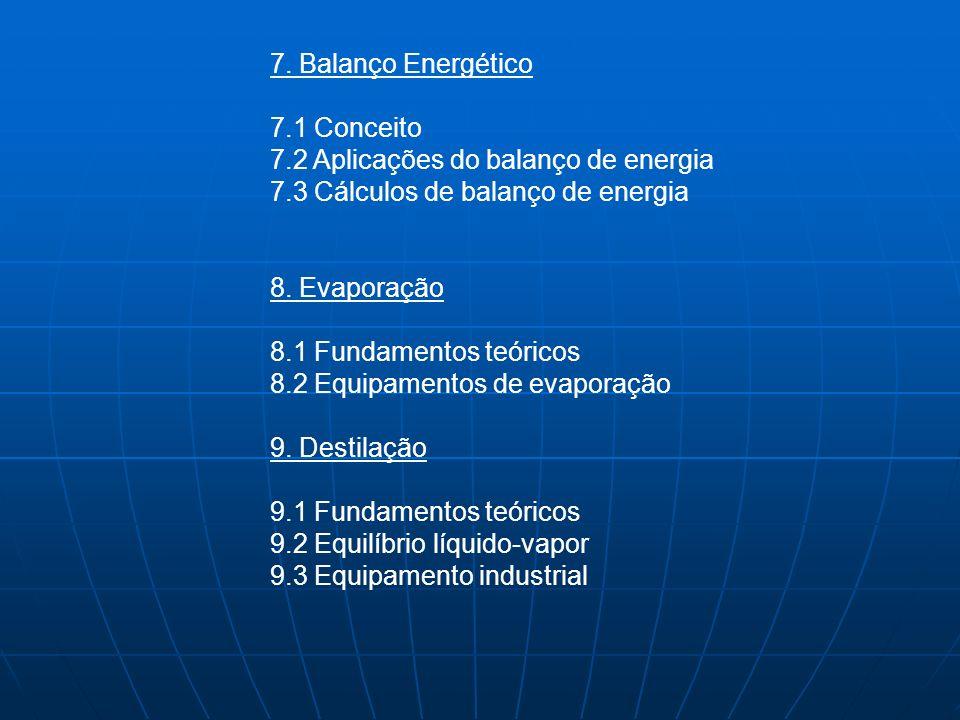 7. Balanço Energético 7.1 Conceito 7.2 Aplicações do balanço de energia 7.3 Cálculos de balanço de energia 8. Evaporação 8.1 Fundamentos teóricos 8.2