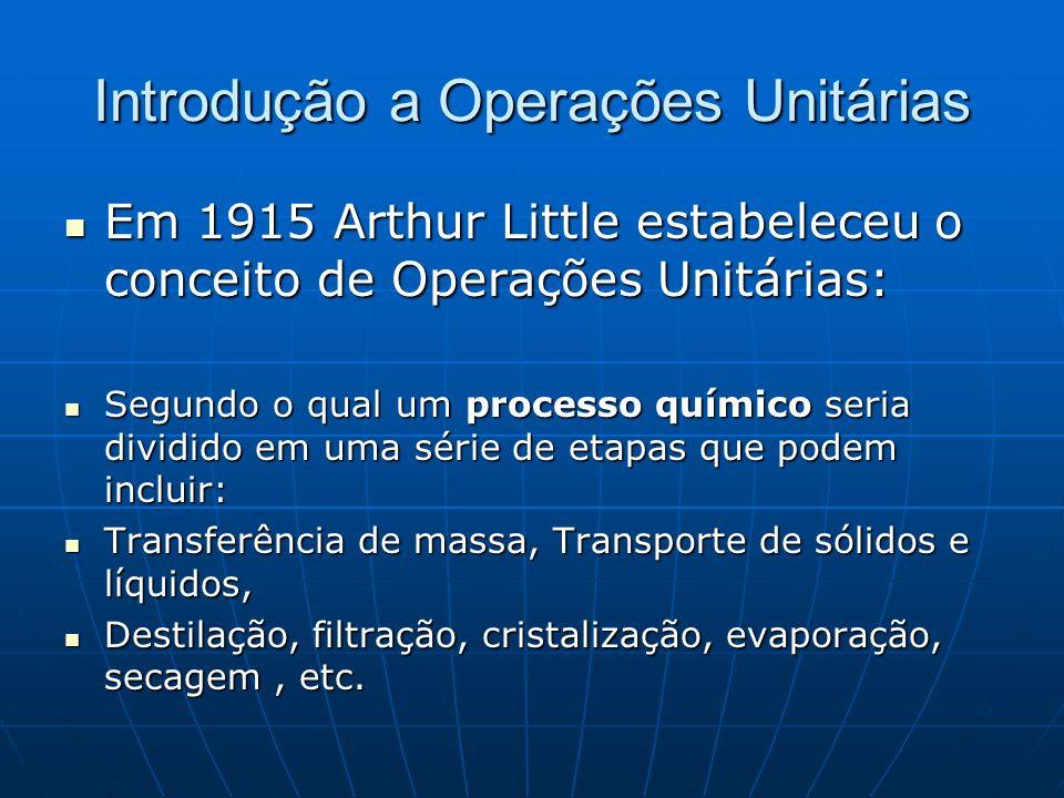 Introdução a Operações Unitárias Em 1915 Arthur Little estabeleceu o conceito de Operações Unitárias: Em 1915 Arthur Little estabeleceu o conceito de