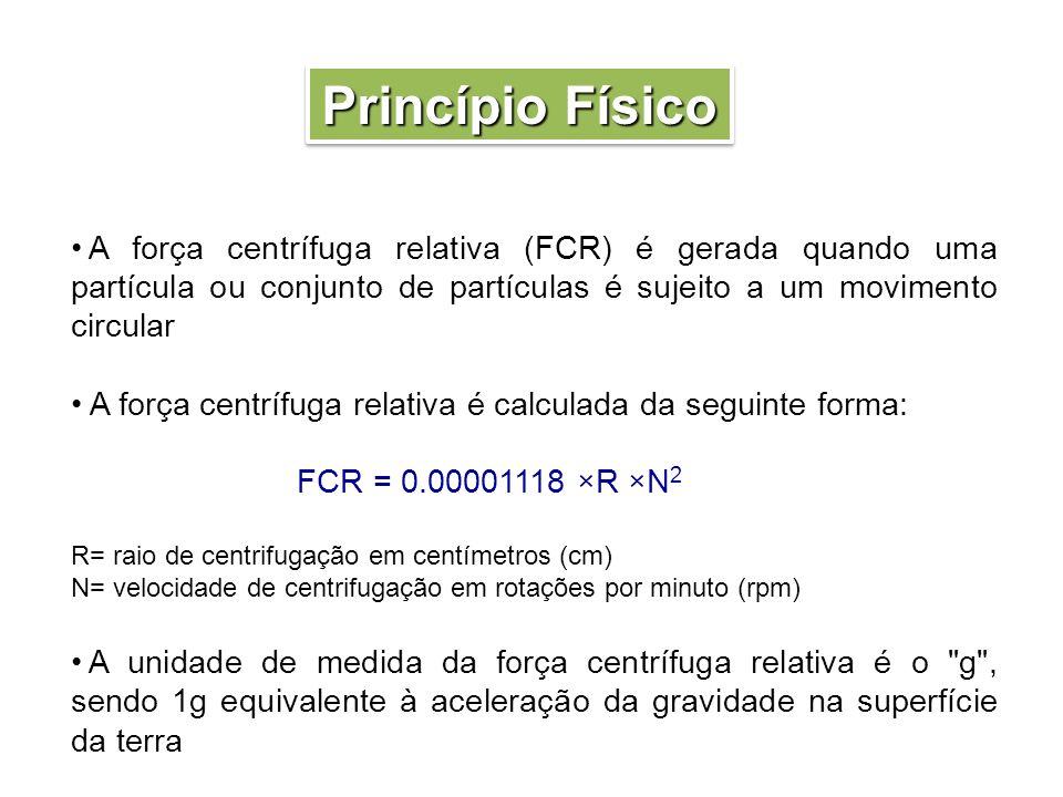 A força centrífuga relativa (FCR) é gerada quando uma partícula ou conjunto de partículas é sujeito a um movimento circular A força centrífuga relativ